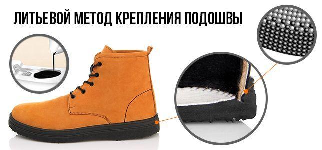 Литьевой метод крепления обуви
