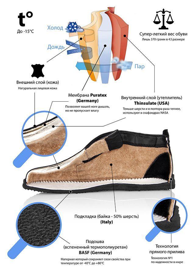 Качественная обувь от бренда Pilgrim