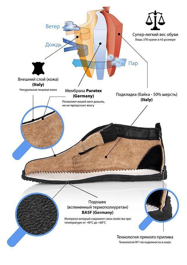 Надежная мужская обувь Pilgrim